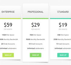 price plan design designing an effective pricing table