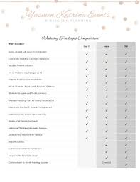 simple wedding programs templates edit online fill out