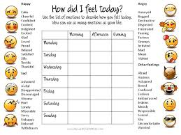 329 best emotions images on pinterest feelings chart english