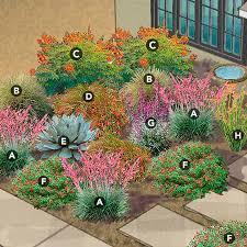 create a garden for pollinators 4 regional plans