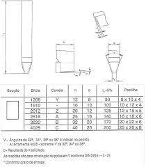 New Ferramentas de Usinagem - Ferramentas Soldadas SMS164  #DR65