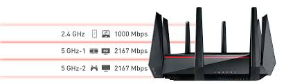 asus rt ac5300 router