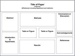 presentation board layout inspiration poster layout ideas gidiye redformapolitica co