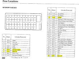 2001 jetta fuse box diagram 2001 wiring diagrams collection