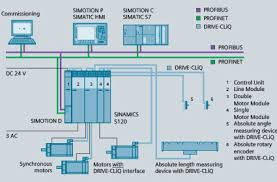 siemens servo motor wiring diagram efcaviation com
