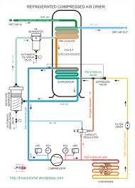 refrigerated compressed air dryer installation refrigerator