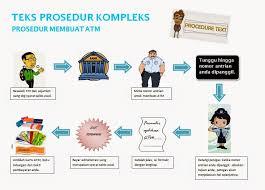 teks prosedur membuat rekening bank diamond contoh teks prosedur kompleks bagan gambar prosedur