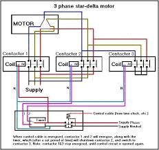 wiring diagram panel star delta wiring diy wiring diagrams