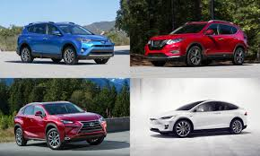 Most Fuel Efficient Suvs Of 2017 Autonxt