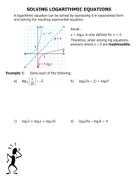 solve each logarithmic equation jennarocca