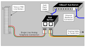 phone line wiring diagram diagram wiring diagrams for diy car