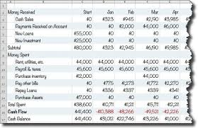 what is the best predictable monthly cashflow template to use for