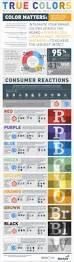 Best Design Colors 188 Best Color Inspiration Images On Pinterest Colors Color