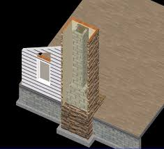 stone veneer on exterior wood framed walls fireplace jpg
