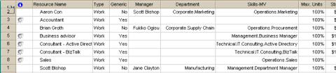 Resource Management Spreadsheet Resource Management Data