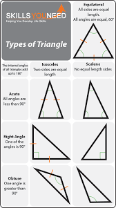 What Is The Sum Of Interior Angles Of A Octagon Properties Of Polygons Skillsyouneed