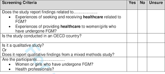 Seeking Text What Are The Experiences Of Seeking Receiving And Providing Fgm