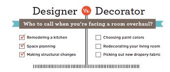 Decoding Design richmondmagazine