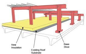 Residential Steel Beam Span Table by Low Slope To Steep Slope Mcelroy Metal