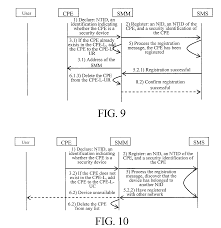 patent us8161420 system and method for security management of