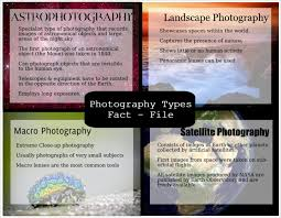 Types Of Photography Photography Types Visual Ly