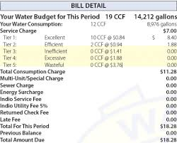 Average Electric Bill For A 4 Bedroom House Understanding Your Water Bill Watersense Us Epa