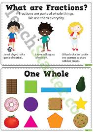 halves and quarters lesson plan u2013 teach starter
