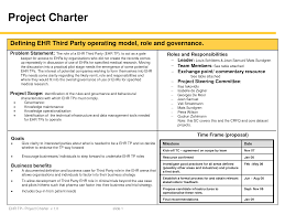 Six Sigma Project Charter Template Excel Best Photos Of Project Charter Document Project Charter Template