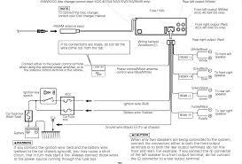 kenwood kdc 210u wiring harness diagram wiring diagrams for diy