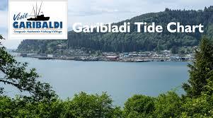 Oregon Tide Tables Garibaldi Tide Chart Visit Garibaldi Oregon