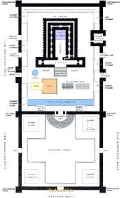 compound floor plans jerusalem temple layout