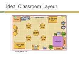 classroom layout for elementary new brownsville elementary school