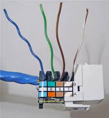 t568b jack wiring terminating wall plates wiring patch panels