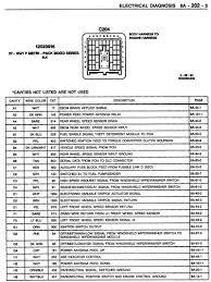 1993 chevy s10 fuse box for wiring diagram shrutiradio