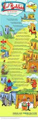 78 best clip art images on pinterest clip art coloring pages