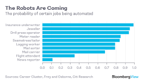 seamstress jobs machines can replace millions of bureaucrats bloomberg