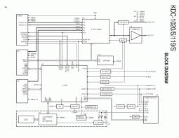 marvelous sony deck wiring diagram images wiring schematic