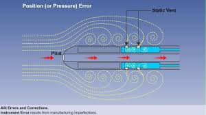 air speed indicator asi oxford cbt youtube