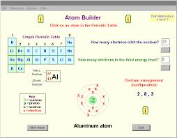 Atoms Bonding And The Periodic Table Screenshot Of Atoms Bonding And Structure Interactive Chemistry