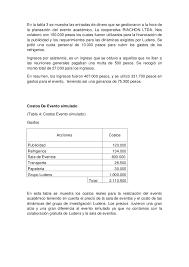 tabla de ingresos para medical 2016 formato informe ejecutivo ejemplo gidiye redformapolitica co