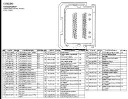 2006 ford f150 pcm wiring diagram wiring diagram and schematic