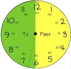 time learning clock telling the time learning to tell time in basics