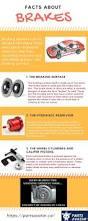 lexus ct200h for sale liverpool best 25 car brake system ideas only on pinterest brake system