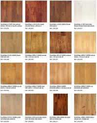 Quick Step Eligna Laminate Flooring Diy Shop Rotherham Hoylands Diy Timber And Decking Plywood
