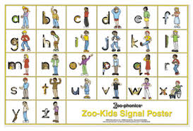 tips for teaching the alphabet to struggling learners heidi songs