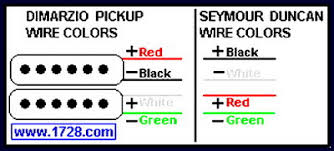 guitar pick up wiring color codes