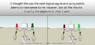 on off switch u0026 led rocker switch wiring diagrams u2013 readingrat net