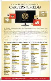 journalists jobs in pakistan newspapers urdu news malik riaz s news channel ad reminds us of bol tv industry hip
