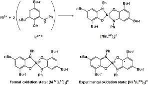 oxidation chemistry of metal ii salen type complexes intechopen