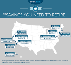 How Much Do I Need For A Comfortable Retirement Where You Need To Be A Millionaire To Retire Smartasset